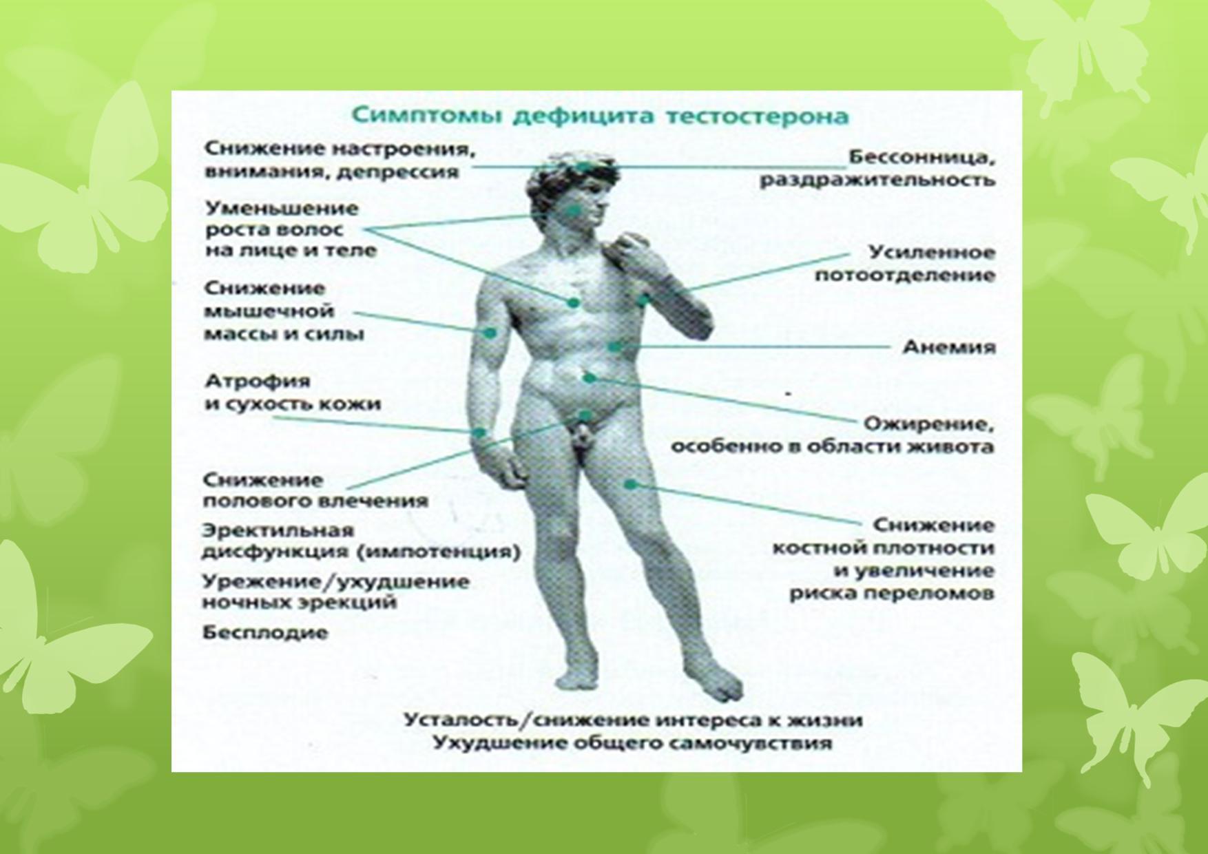 testosteron-i-seksualnost-zhenshini-vliyanie