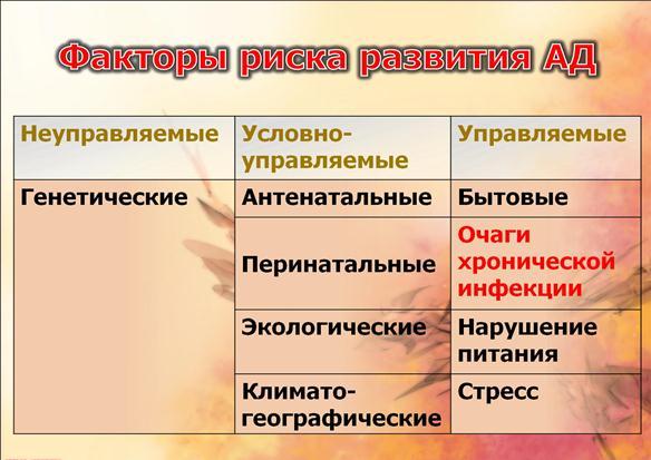 Нейродермит лечение 3